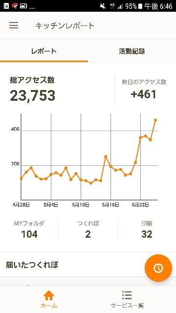 f:id:OOTANI-takanori:20170526184737j:image