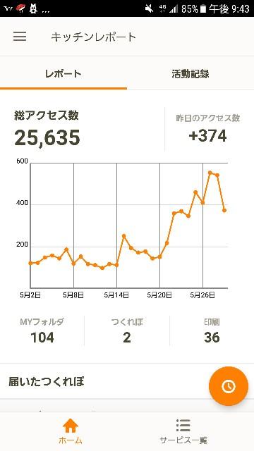 f:id:OOTANI-takanori:20170530215038j:image