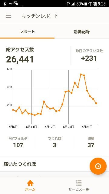 f:id:OOTANI-takanori:20170602093209j:image