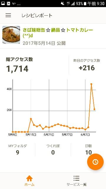 f:id:OOTANI-takanori:20170606093823j:image