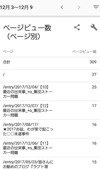 f:id:OOTANI-takanori:20171210121256j:image