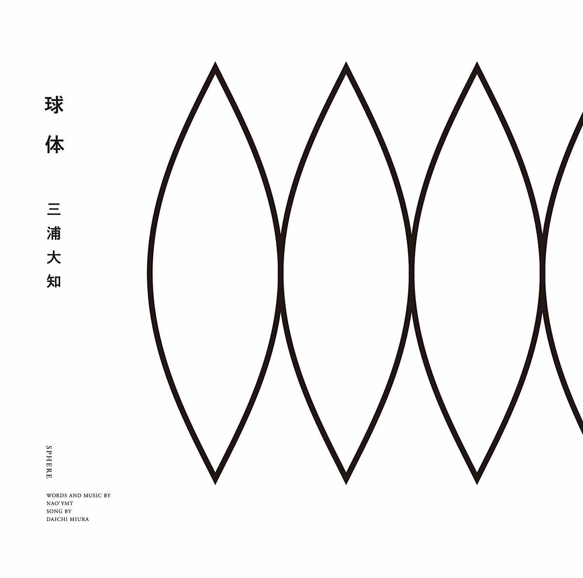 f:id:OOyamamura:20190528205736j:plain