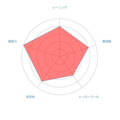 f:id:OPBakiyama:20170124115614j:plain