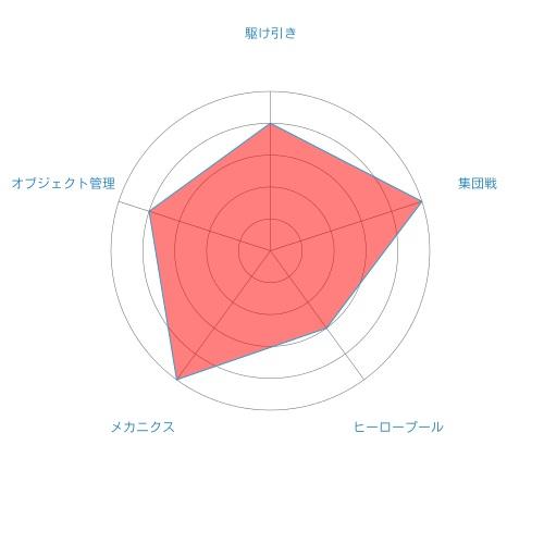 f:id:OPBakiyama:20170124131205j:plain