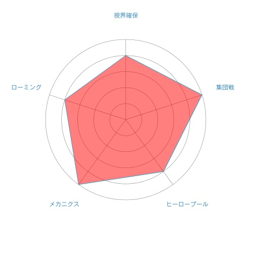 f:id:OPBakiyama:20170124131337j:plain