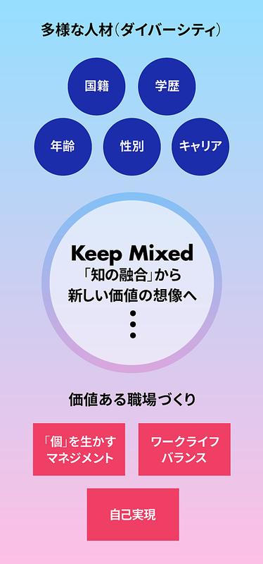 f:id:ORIX:20190415105212p:plain