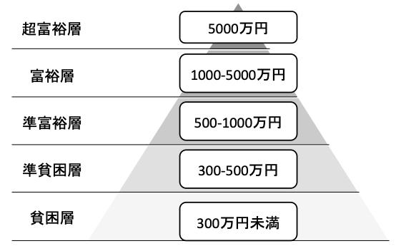 f:id:OT-Choco:20210616231519p:plain