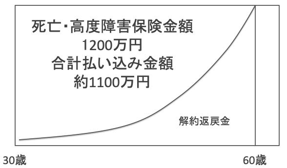 f:id:OT-Choco:20210706221920p:plain