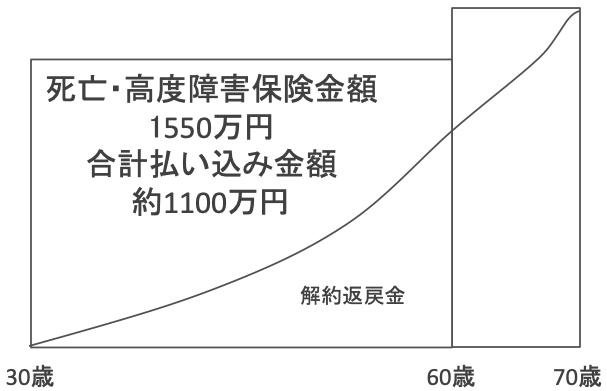 f:id:OT-Choco:20210706231303p:plain