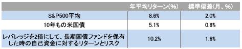 f:id:OT-Choco:20210714000542p:plain