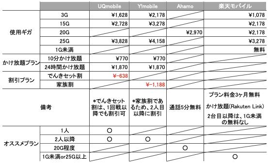 f:id:OT-Choco:20210716215210p:plain