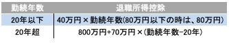 f:id:OT-Choco:20210721004114p:plain