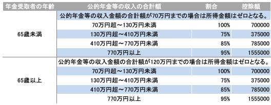 f:id:OT-Choco:20210721004148p:plain