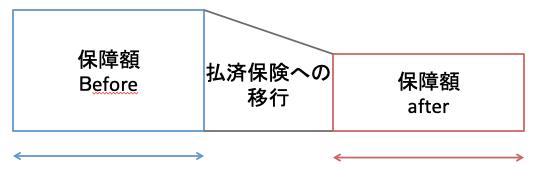 f:id:OT-Choco:20210724145242p:plain