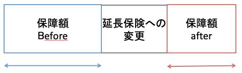 f:id:OT-Choco:20210724145804p:plain