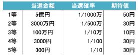 f:id:OT-Choco:20210831120329p:plain