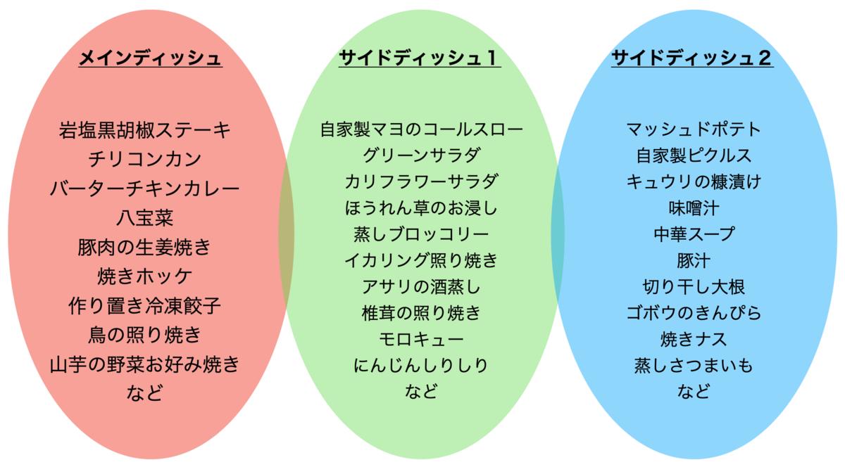 f:id:OTOYASAN:20210201090702p:plain