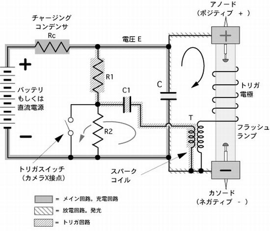キセノンフラッシュランプ発光回路