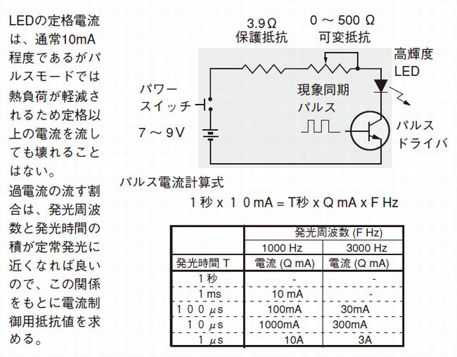 パルス発光によるLEDの発光回路