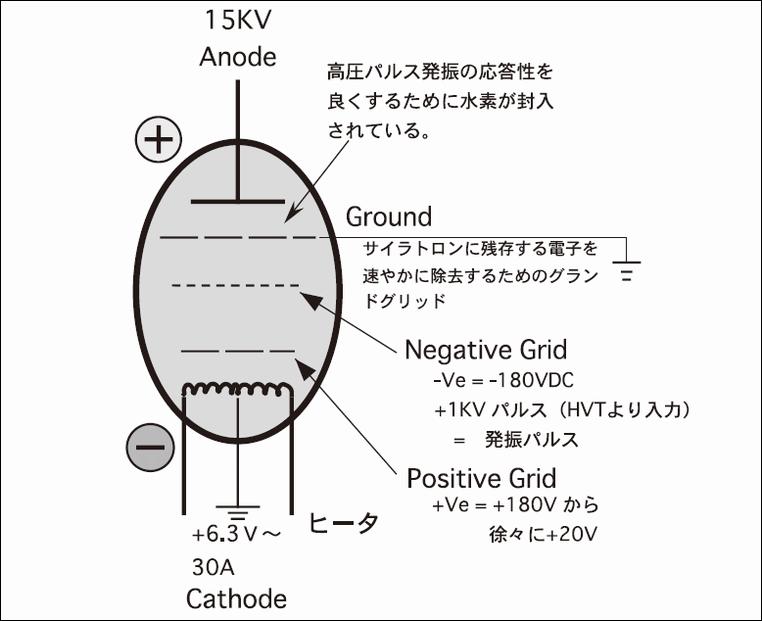 サイラトロン回路図