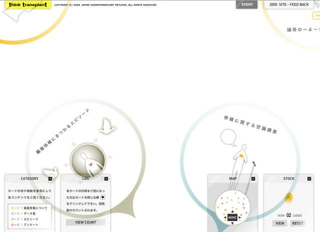 日本臓器移植ネットワーク