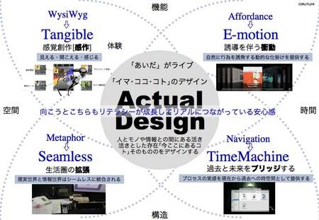 actualdesign
