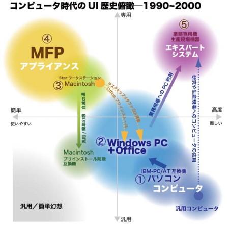 20110226000912