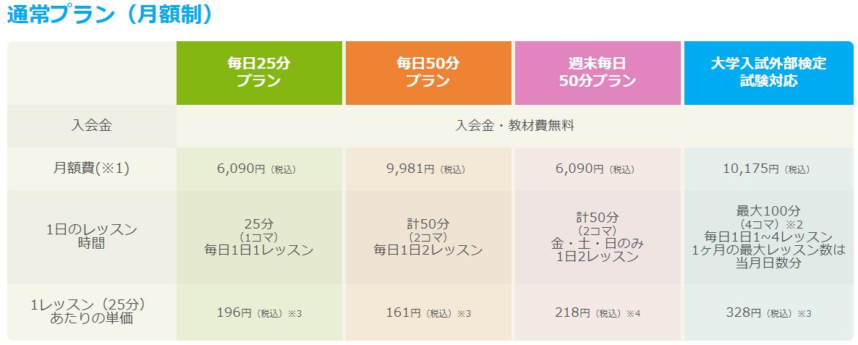 f:id:OchiHaru:20200808181743p:plain