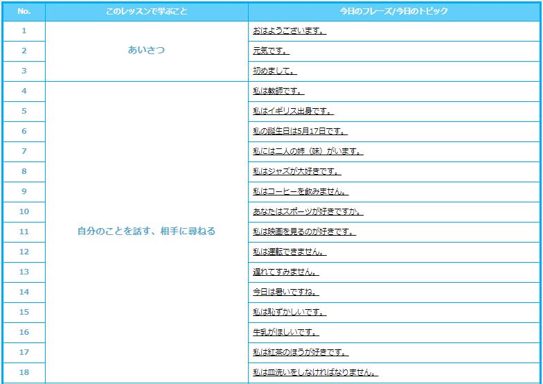 f:id:OchiHaru:20200809115509p:plain