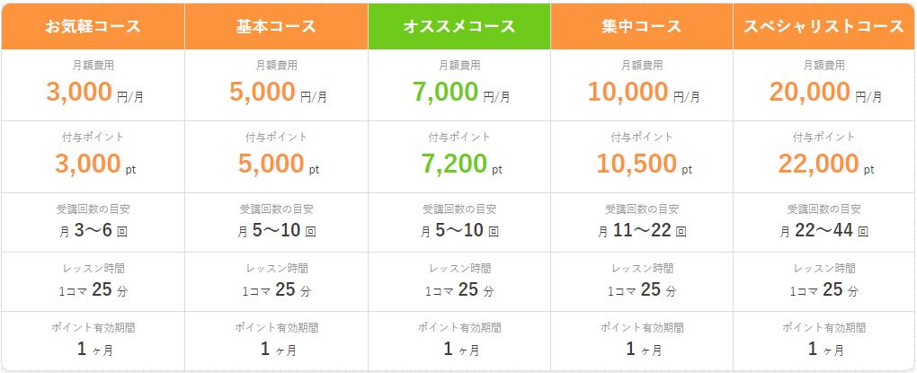 f:id:OchiHaru:20200812095637p:plain
