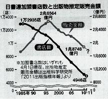 f:id:OdaMitsuo:20111231124320j:image:left