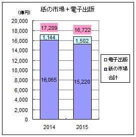 f:id:OdaMitsuo:20160529145156j:image