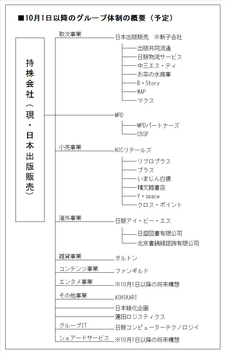 f:id:OdaMitsuo:20190328211925p:plain