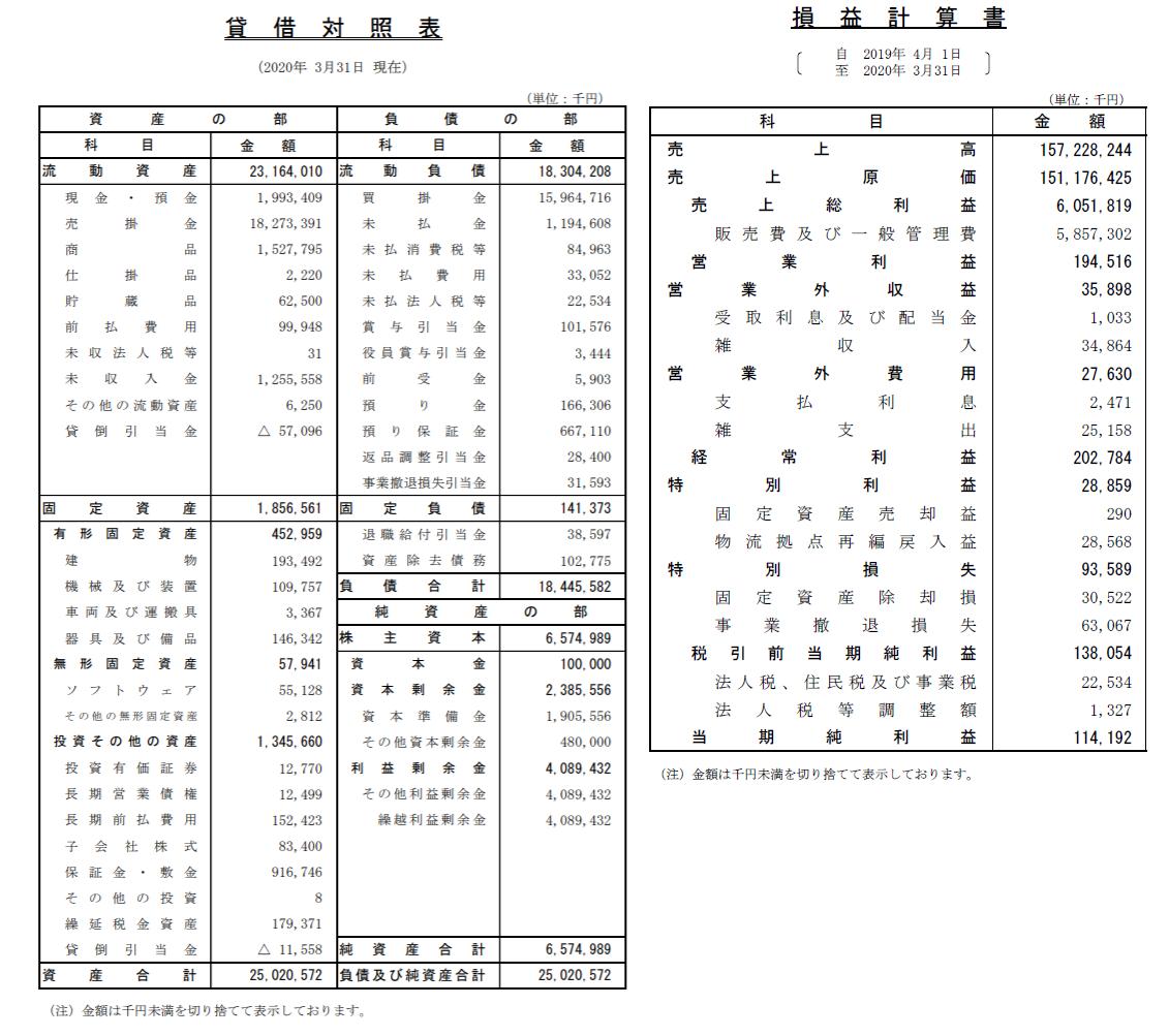 f:id:OdaMitsuo:20200930130203p:plain