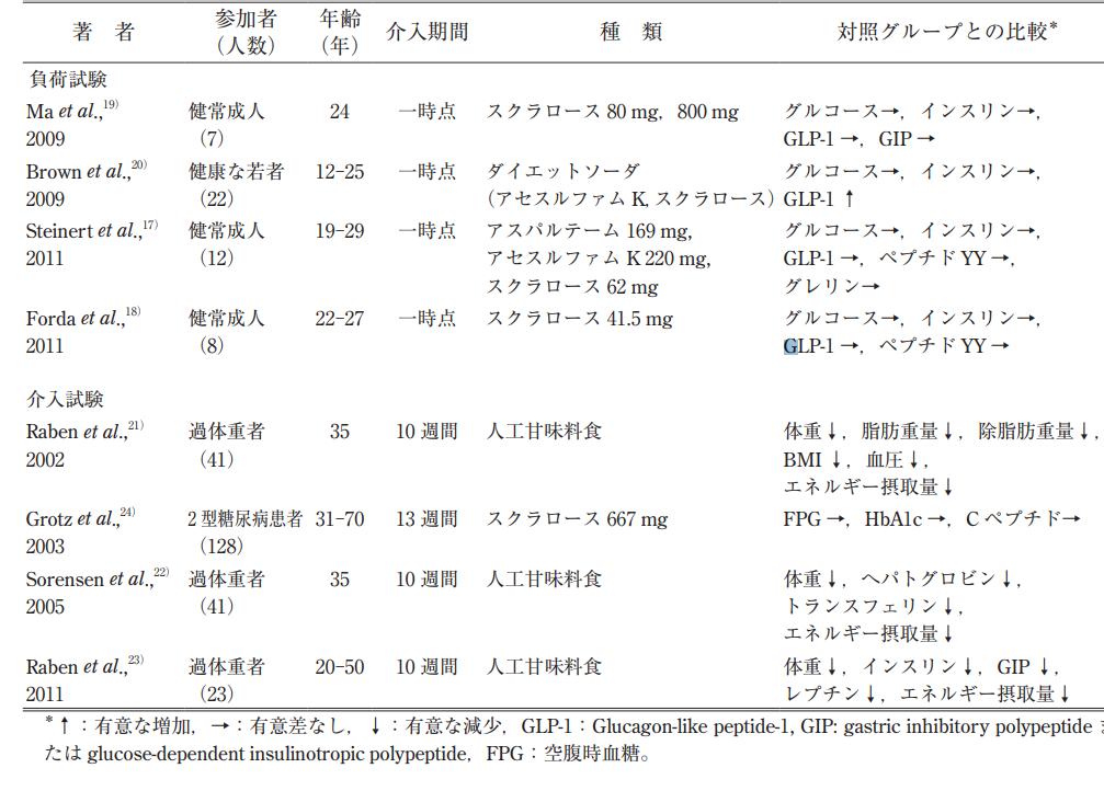 f:id:OdaQ_DM:20200825203531p:plain
