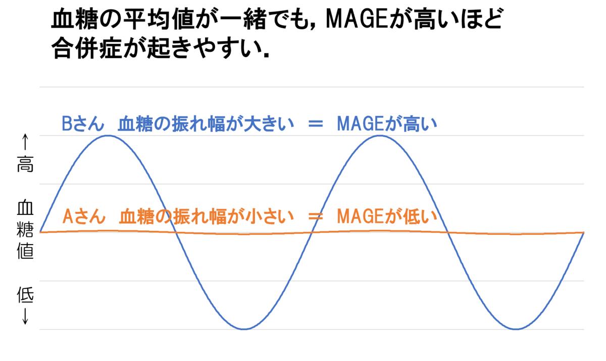f:id:OdaQ_DM:20200916150826p:plain