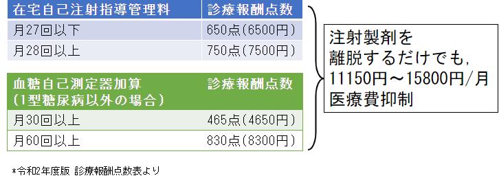 f:id:OdaQ_DM:20200924184134p:plain