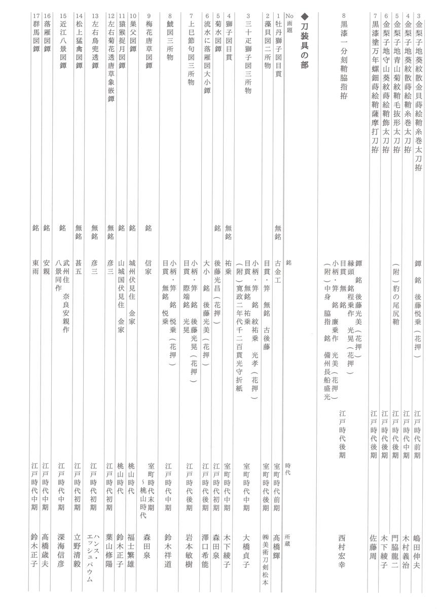 f:id:OhTa:20200209230150j:plain