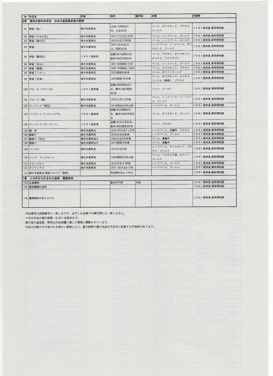 f:id:OhTa:20200621233246j:plain