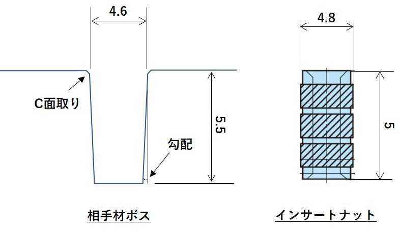 f:id:Ohmic-Electronics:20200426161212j:plain