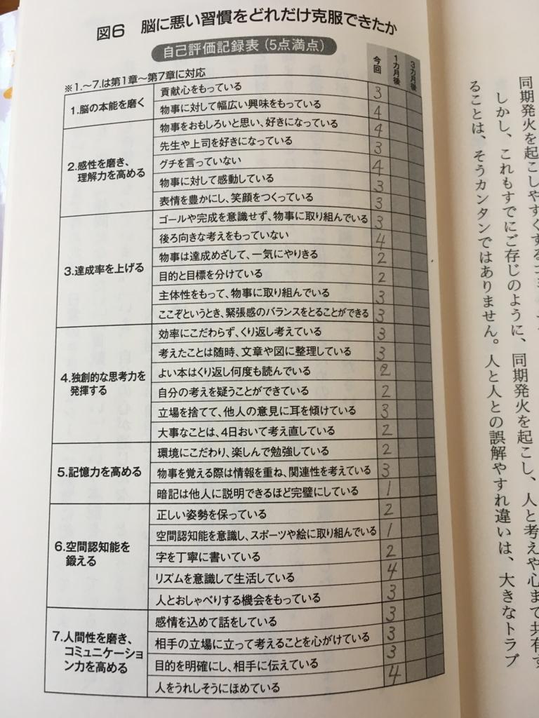 f:id:Ohsato:20170208140656j:plain