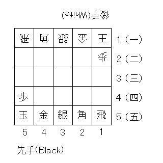 f:id:OkadaHiroshi:20041205194139:image