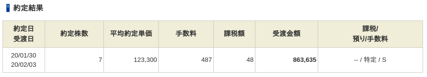 f:id:OkadaHiroshi:20200130182110p:plain