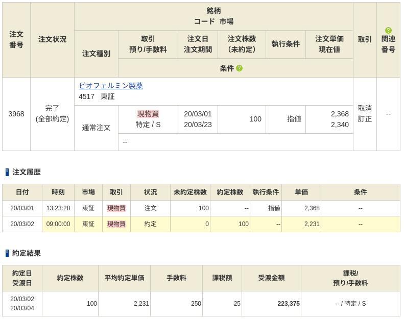 f:id:OkadaHiroshi:20200302155132p:plain