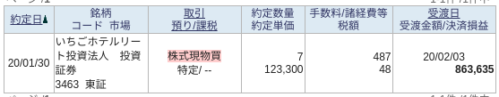 f:id:OkadaHiroshi:20200304182908p:plain