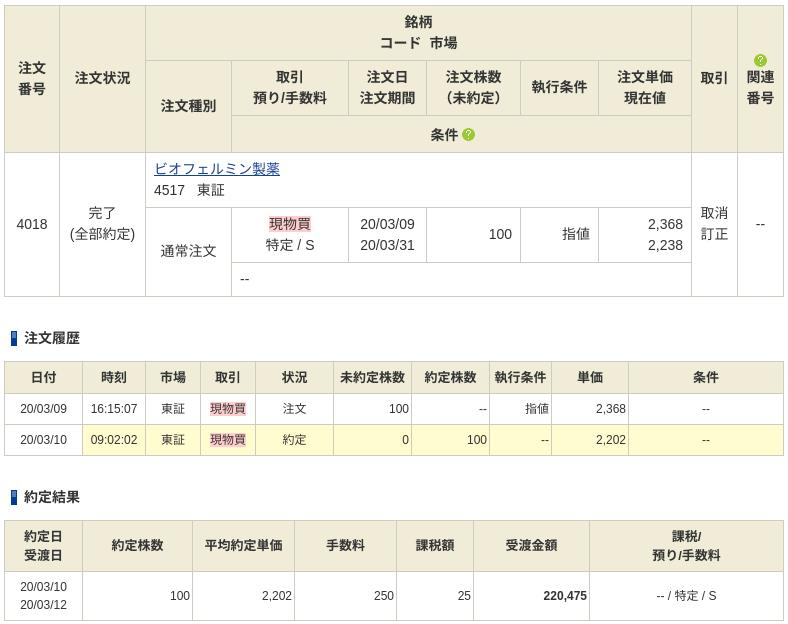 f:id:OkadaHiroshi:20200310221604p:plain