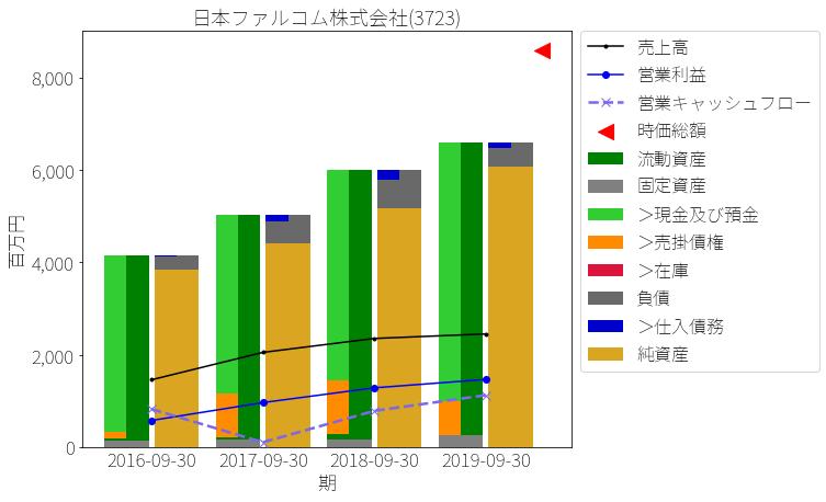 f:id:OkadaHiroshi:20200315214304p:plain