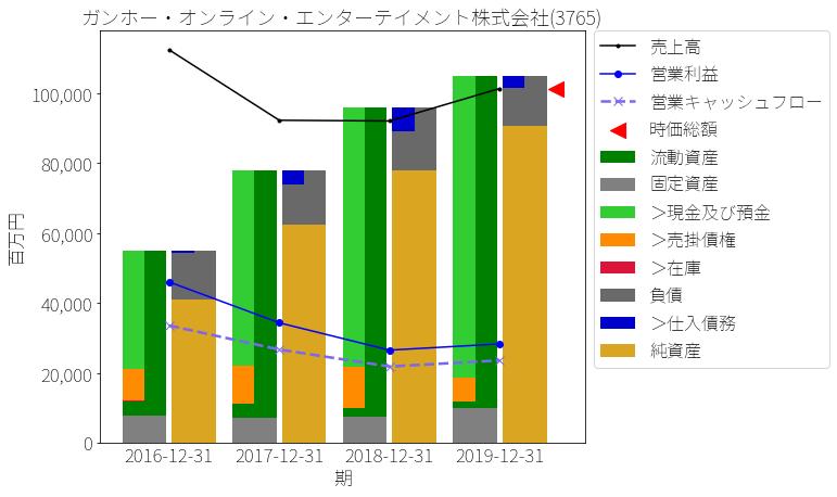 f:id:OkadaHiroshi:20200315214359p:plain