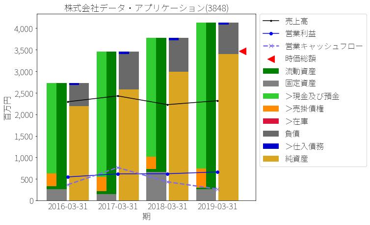 f:id:OkadaHiroshi:20200315214417p:plain