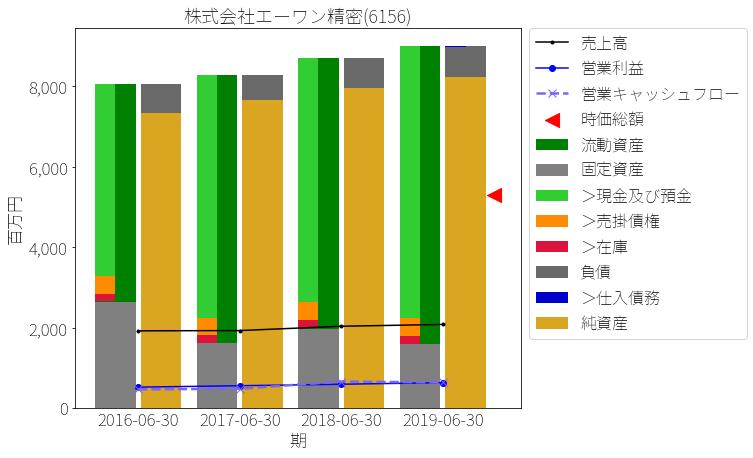 f:id:OkadaHiroshi:20200315214441p:plain